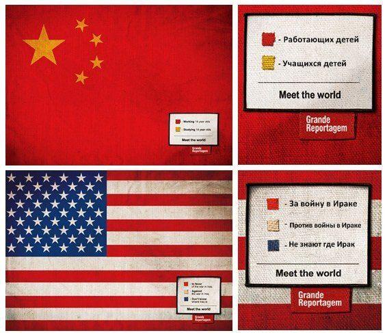 Значение флагов КНР и США