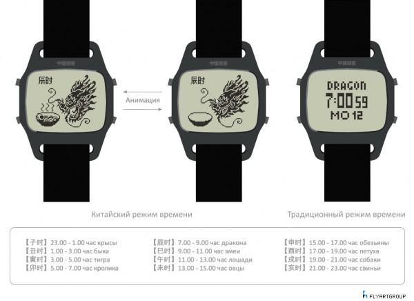 Китайские часы / Дизайн в Китае / Магазета