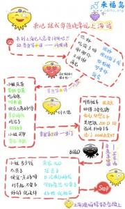 Хуюй: учи шанхайский диалект с Магазетой