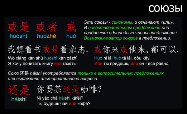 Китайские грамматические обои - 3 / Китайский язык в Магазете