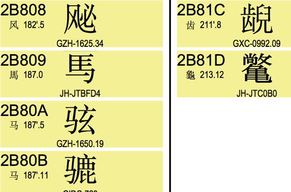 Вышел Unicode-6