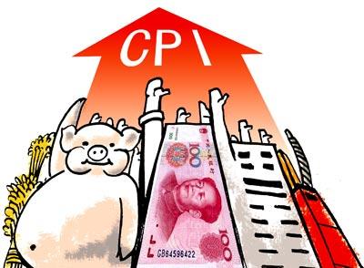 Факторы инфляционного роста в Китае / Экономика и бизнес