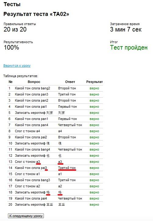 результат пройденного теста
