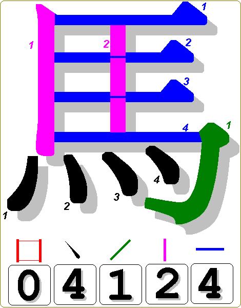 Метод кодирования и ввода китайских иероглифов, основанный на подсчёте типов черт