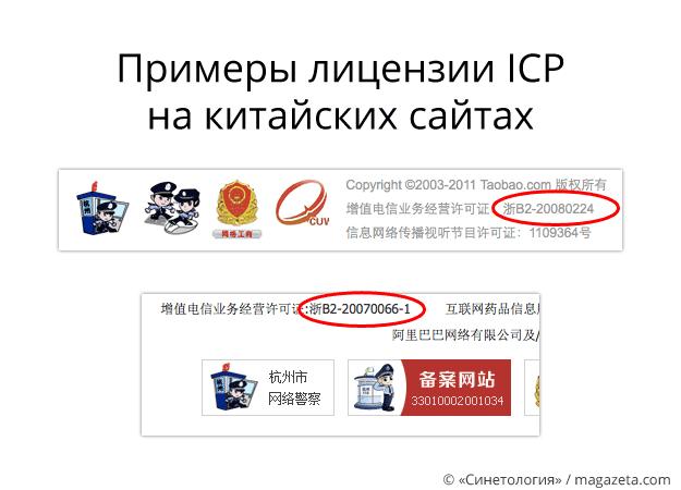 Примеры ICP лицензий на китайских сайтах - Магазета