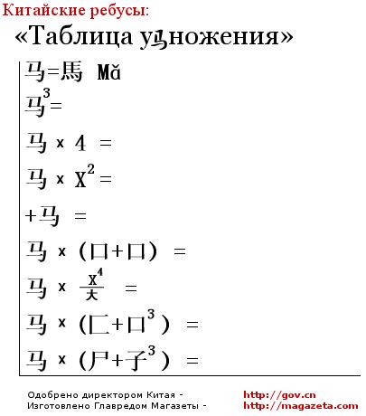 "Китайский ребус ""Таблица уМАножения"""