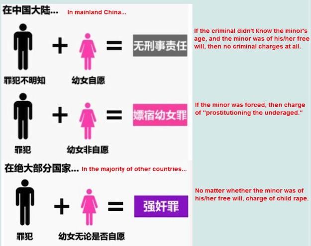 китайцу отрубили руку за знакомство в интернет