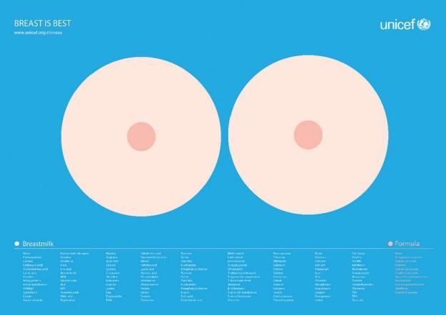 Реклама «Грудное — лучшее!» (Breast is best) для Unicef