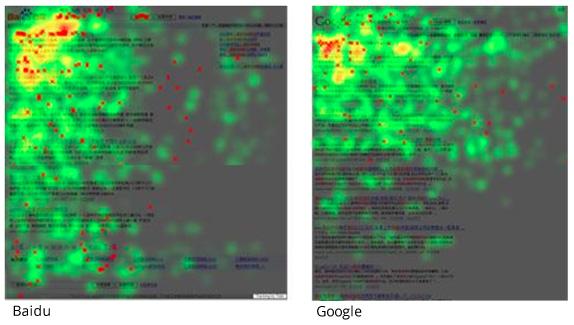 Теплокарта результатов Baidu и Google