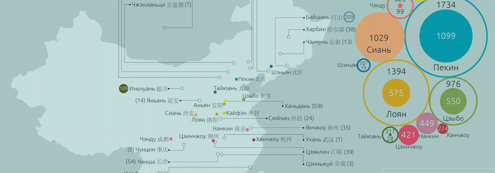 34 столицы Китая