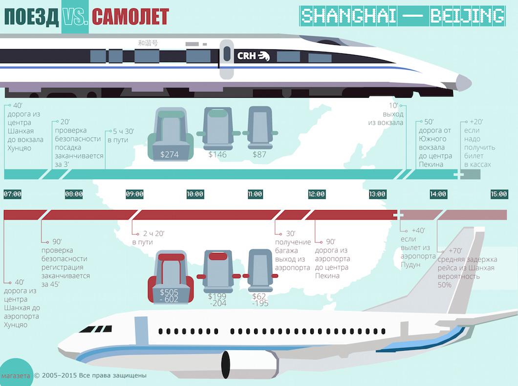 train_or_plane