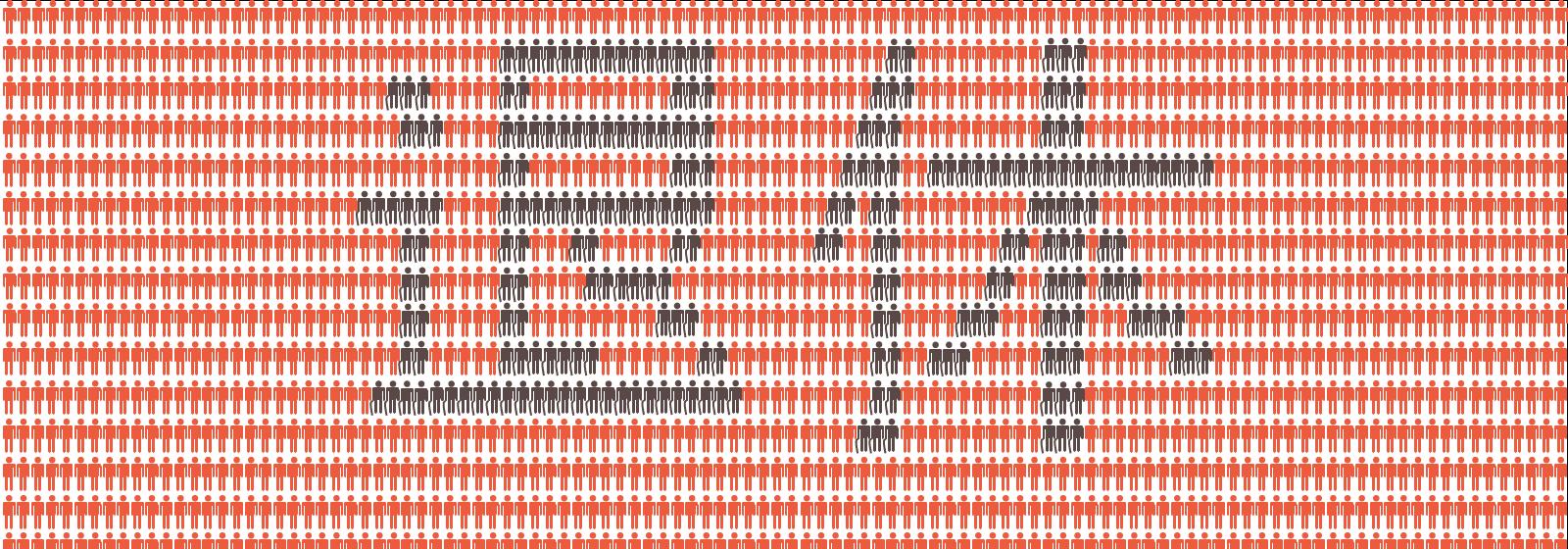 Сколько в Китае пенсионеров