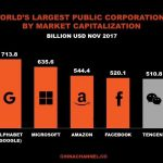 Самой дорогой китайской компанией стал Tencent