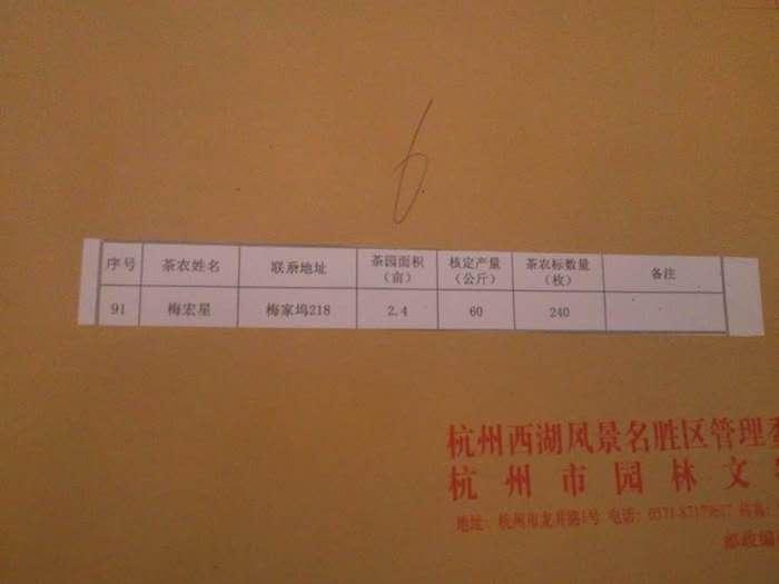Каждый производитель чая заранее указывает количество необходимых марок. Фото автора