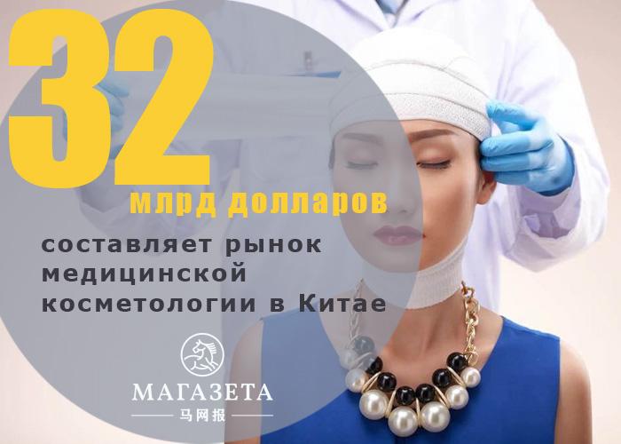 6 фактов о пластической хирургии в Китае