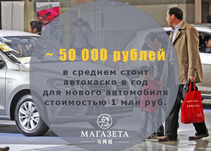 50 000 стоит каско в Шанхае