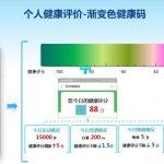Расширенный код здоровья в Ханчжоу